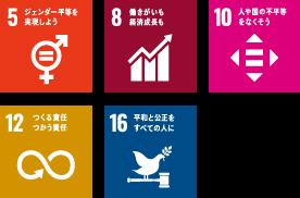 CSRの基盤強化